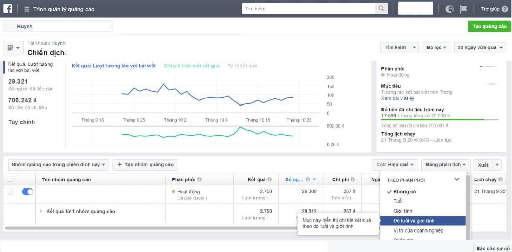 social media - phân tích quảng cáo